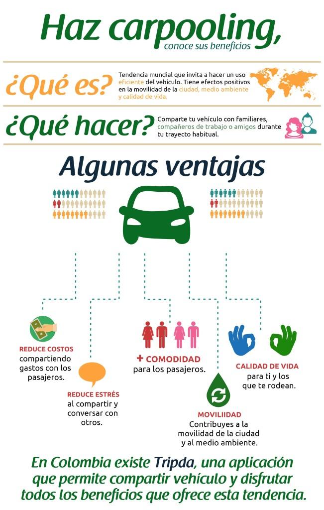 infografico carpooling-02-01