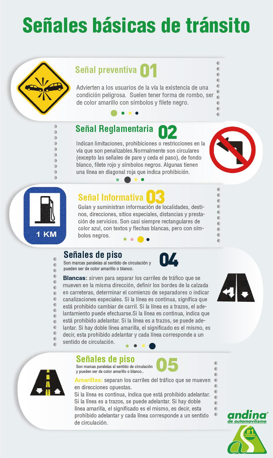 infografico señales andina-01