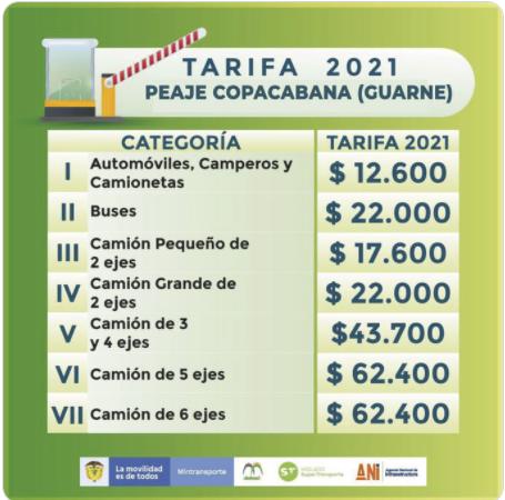 precio peaje copacabana
